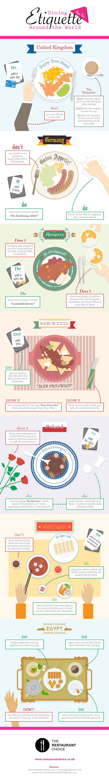 Dining-Etiquette-Part-2