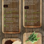 Food Waste & How To Use Leftovers {Infographic}